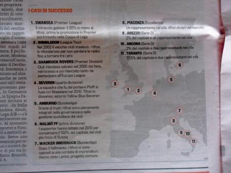 gazzetta mapa