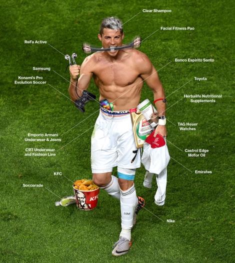 Cristiano Ronaldo, la supermáquina de patrocinios. Créditos: Braulio Amado