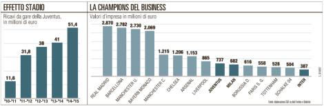 http://www.calcioefinanza.it/
