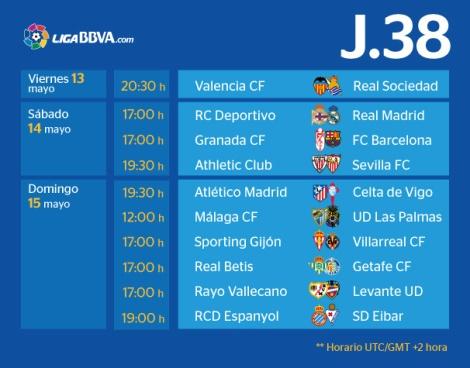 horarios partidos de primera division: