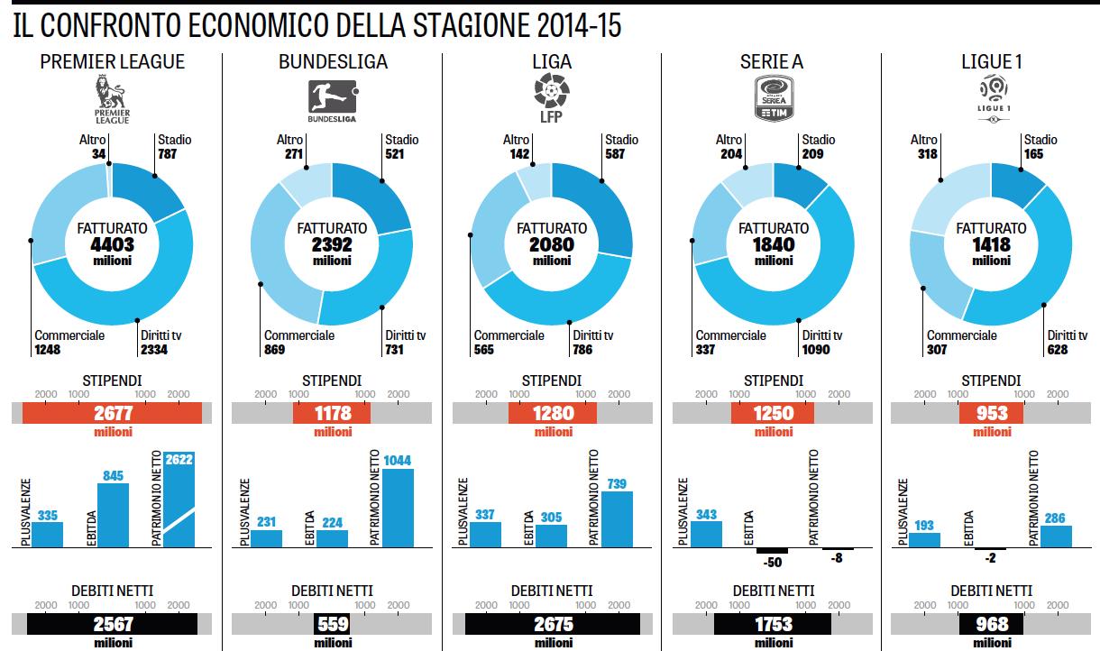 Gazzetta dello Sport (1)